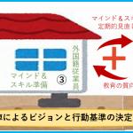 外国人社員 研修 効果「日本で働く外国人スタッフに必要な研修とその順番」
