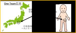 One Team Japanを、体に置き換えてみてください。 観光公害に苦しむ京都は、位置からして、 だいたい左腰とします。